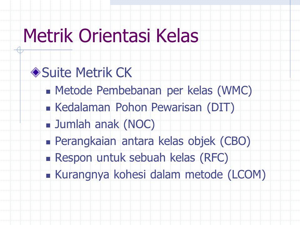 Metrik Orientasi Kelas