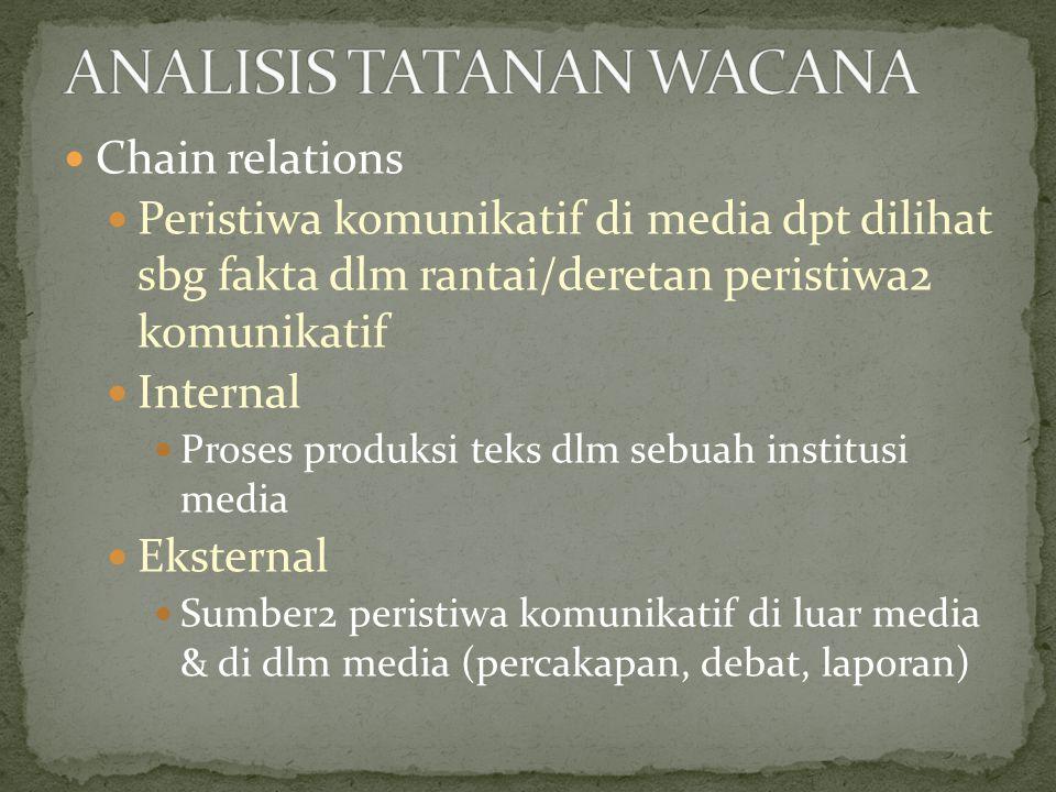 ANALISIS TATANAN WACANA