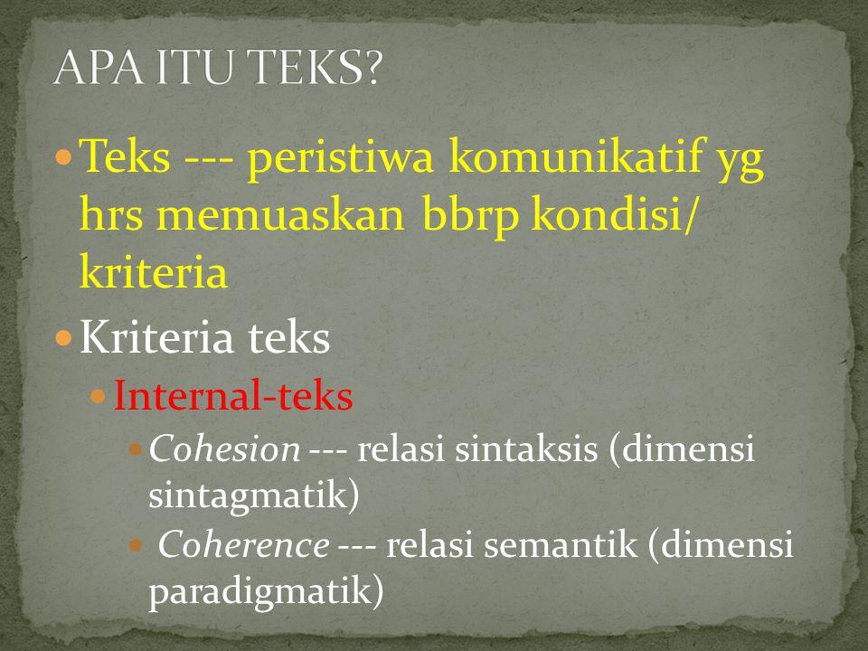 APA ITU TEKS Teks --- peristiwa komunikatif yg hrs memuaskan bbrp kondisi/ kriteria. Kriteria teks.