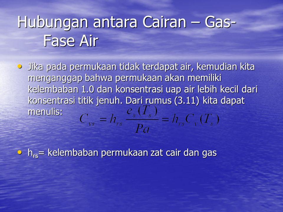 Hubungan antara Cairan – Gas-Fase Air