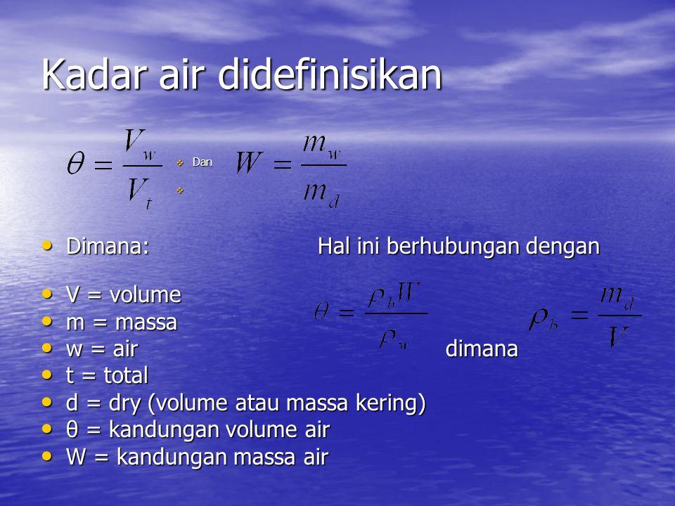 Kadar air didefinisikan