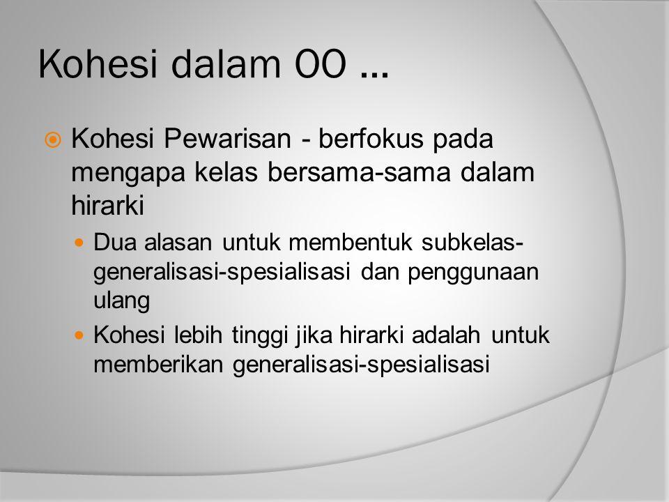 Kohesi dalam OO ... Kohesi Pewarisan - berfokus pada mengapa kelas bersama-sama dalam hirarki.