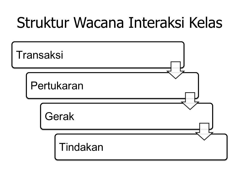 Struktur Wacana Interaksi Kelas