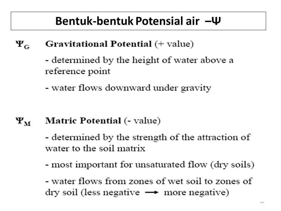 Bentuk-bentuk Potensial air –Ψ