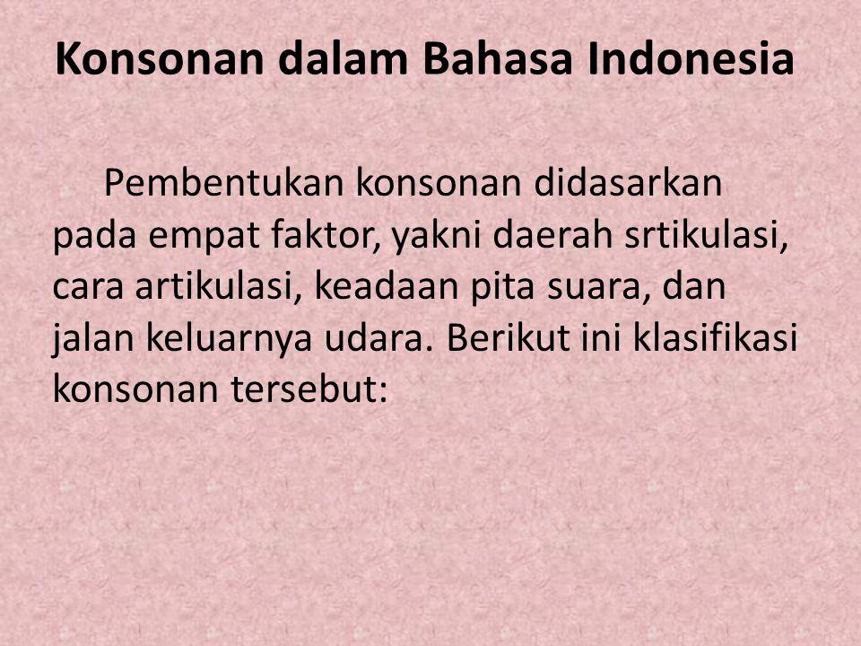 Konsonan dalam Bahasa Indonesia