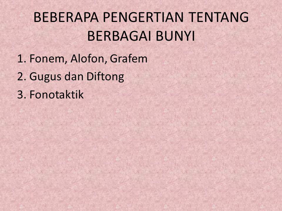 BEBERAPA PENGERTIAN TENTANG BERBAGAI BUNYI