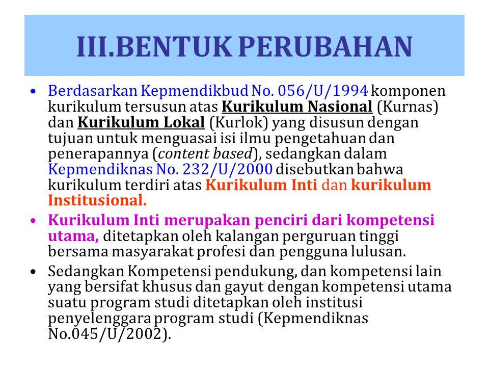 III.BENTUK PERUBAHAN
