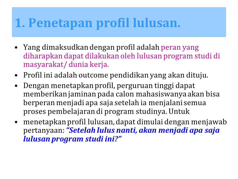 1. Penetapan profil lulusan.