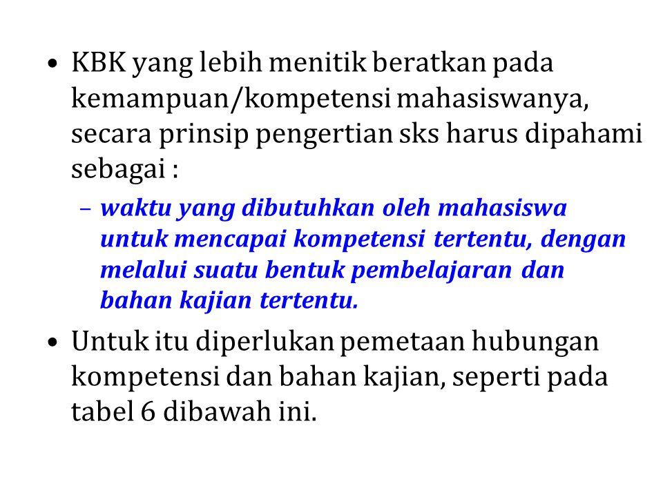 KBK yang lebih menitik beratkan pada kemampuan/kompetensi mahasiswanya, secara prinsip pengertian sks harus dipahami sebagai :