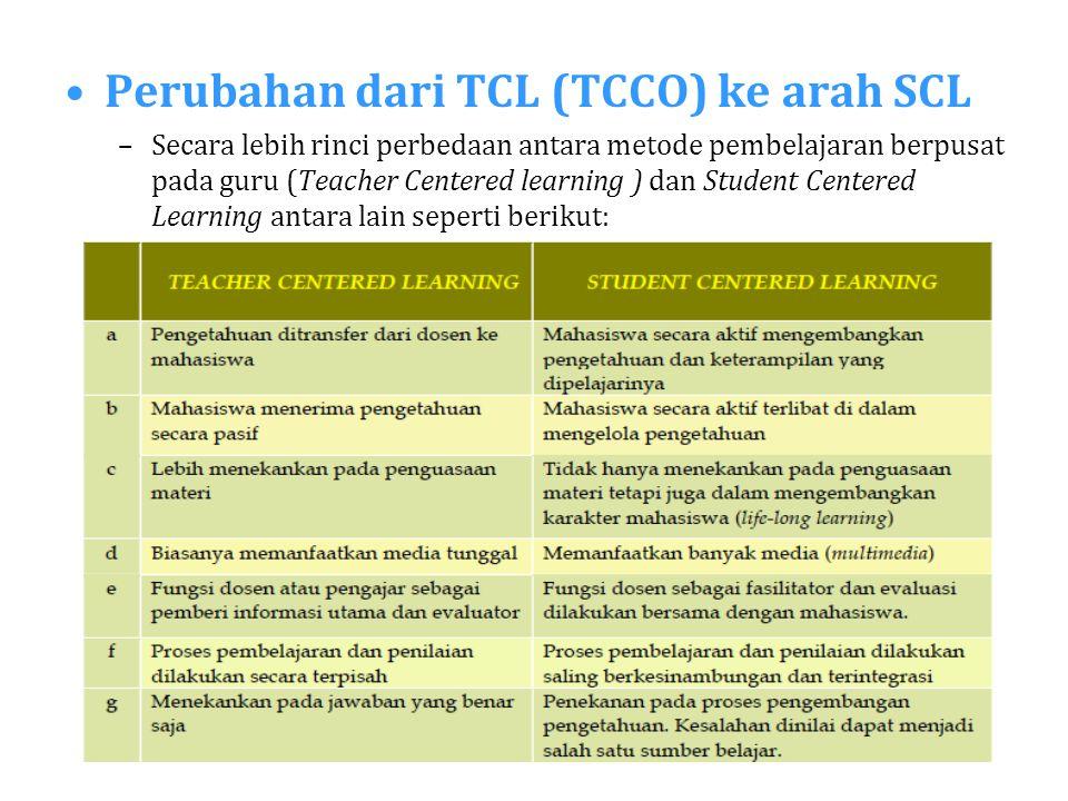 Perubahan dari TCL (TCCO) ke arah SCL