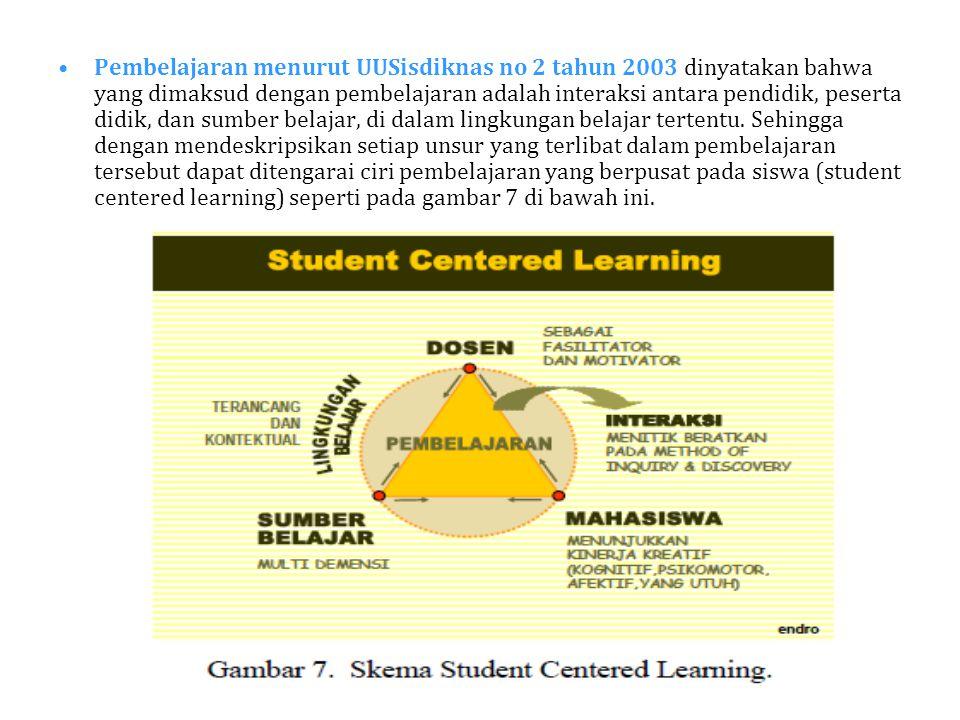 Pembelajaran menurut UUSisdiknas no 2 tahun 2003 dinyatakan bahwa yang dimaksud dengan pembelajaran adalah interaksi antara pendidik, peserta didik, dan sumber belajar, di dalam lingkungan belajar tertentu.