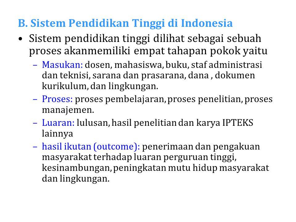 B. Sistem Pendidikan Tinggi di Indonesia