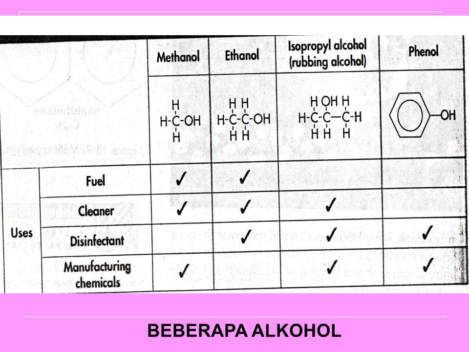 BEBERAPA ALKOHOL