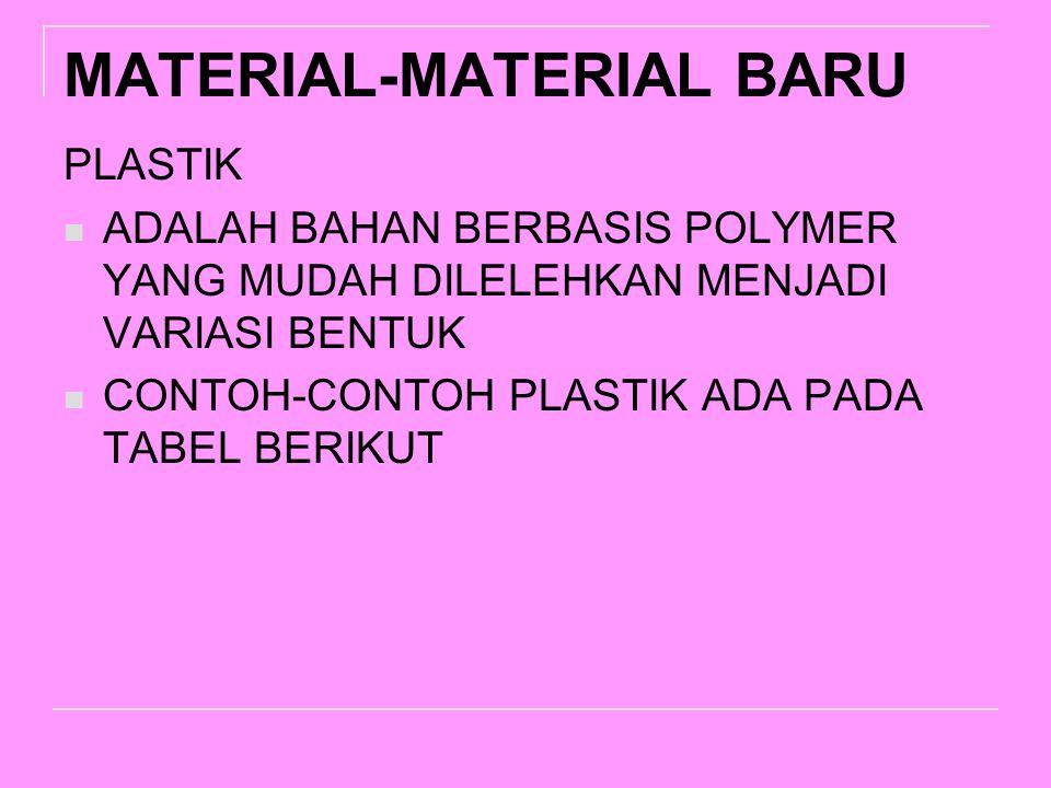 MATERIAL-MATERIAL BARU