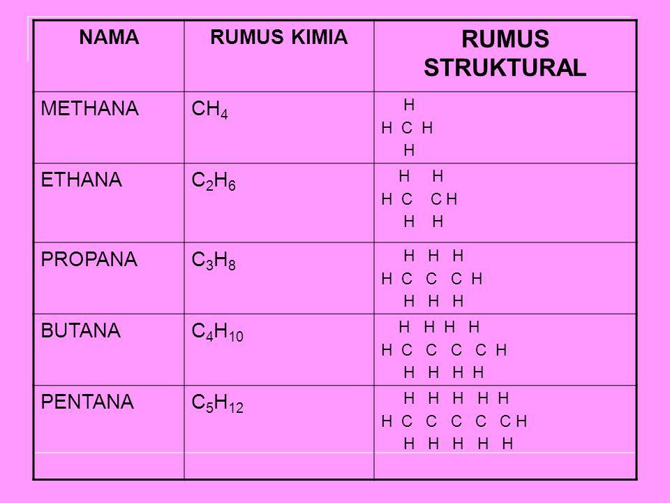 RUMUS STRUKTURAL NAMA RUMUS KIMIA METHANA CH4 ETHANA C2H6 PROPANA C3H8