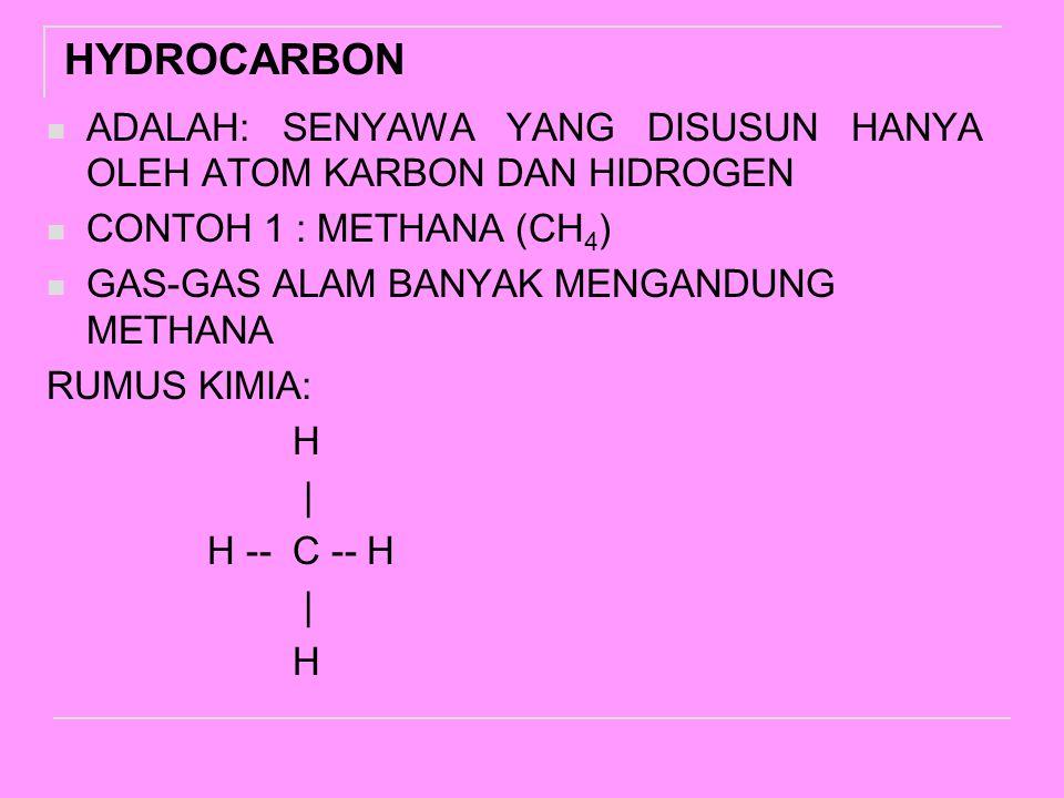HYDROCARBON ADALAH: SENYAWA YANG DISUSUN HANYA OLEH ATOM KARBON DAN HIDROGEN. CONTOH 1 : METHANA (CH4)
