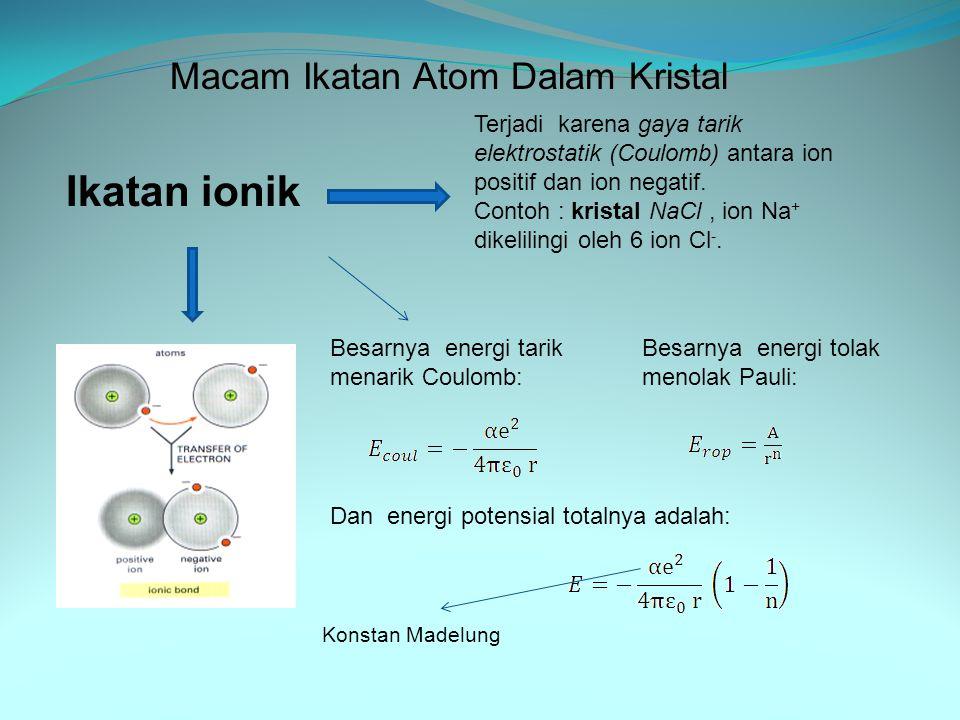 Ikatan ionik Macam Ikatan Atom Dalam Kristal