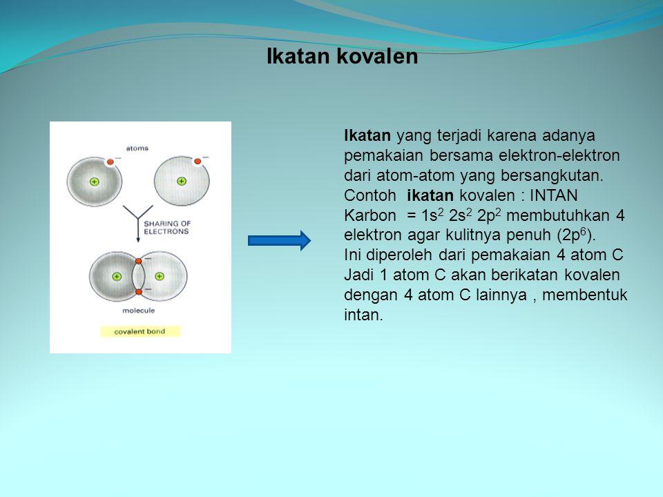 Ikatan kovalen Ikatan yang terjadi karena adanya pemakaian bersama elektron-elektron dari atom-atom yang bersangkutan.