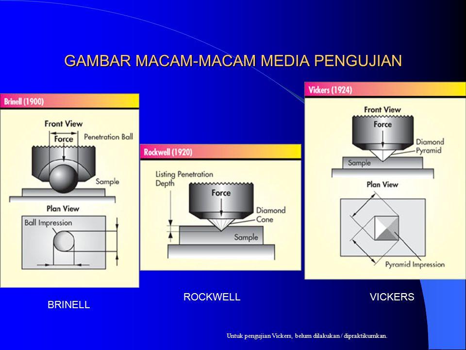 GAMBAR MACAM-MACAM MEDIA PENGUJIAN