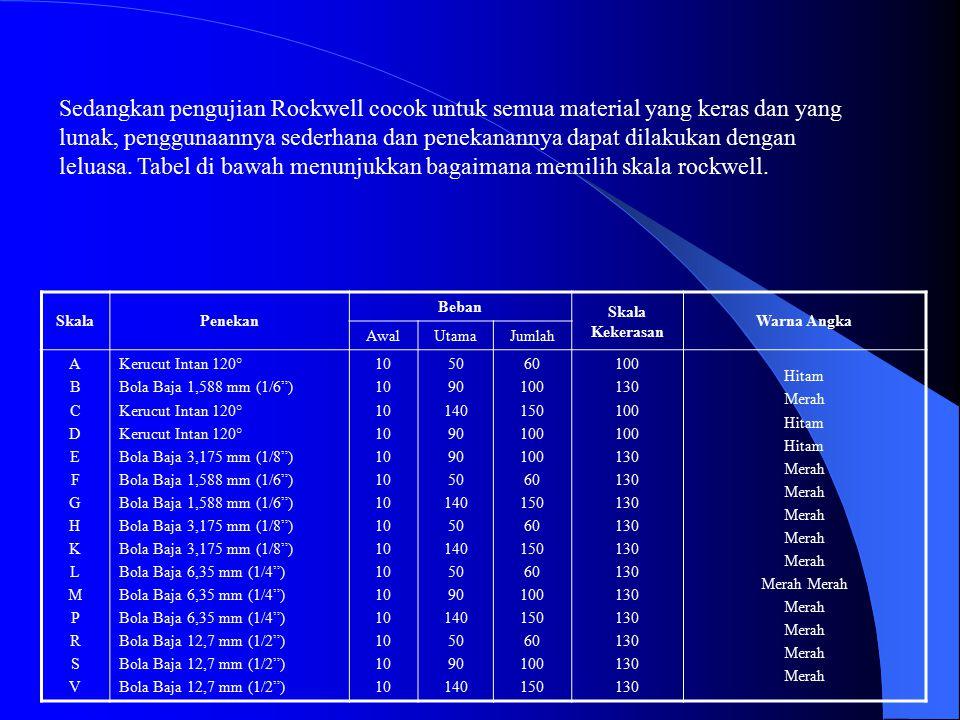 Sedangkan pengujian Rockwell cocok untuk semua material yang keras dan yang lunak, penggunaannya sederhana dan penekanannya dapat dilakukan dengan leluasa. Tabel di bawah menunjukkan bagaimana memilih skala rockwell.
