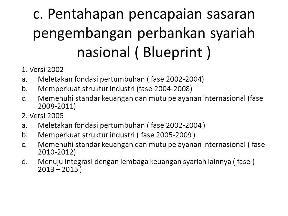 c. Pentahapan pencapaian sasaran pengembangan perbankan syariah nasional ( Blueprint )