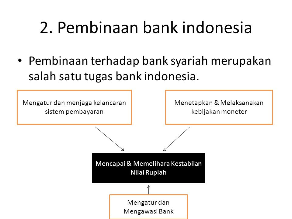2. Pembinaan bank indonesia