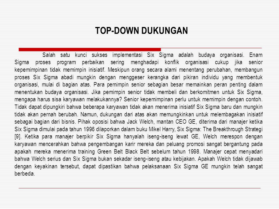 TOP-DOWN DUKUNGAN