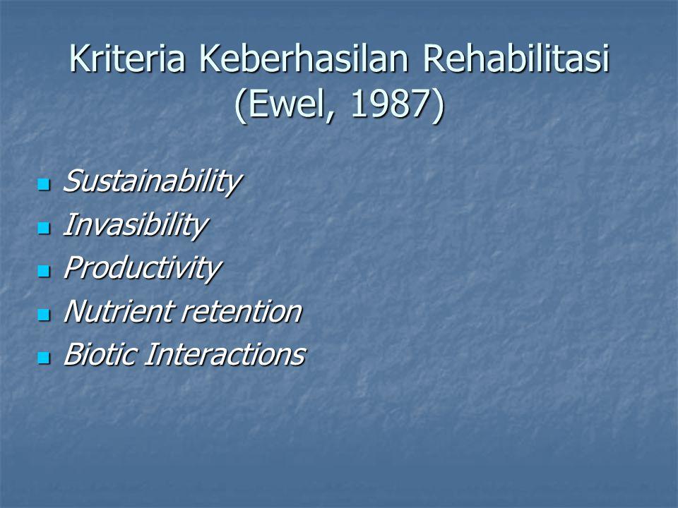 Kriteria Keberhasilan Rehabilitasi (Ewel, 1987)