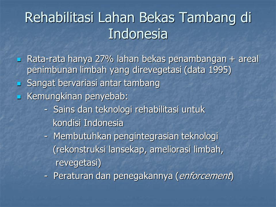 Rehabilitasi Lahan Bekas Tambang di Indonesia