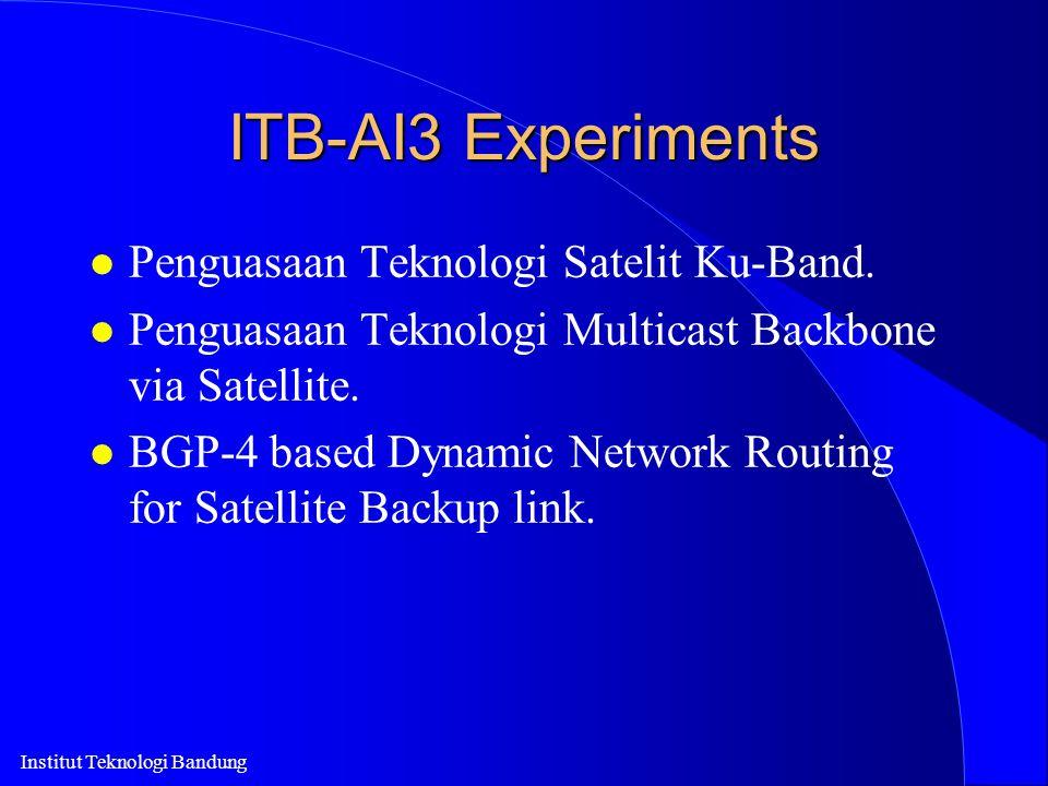 ITB-AI3 Experiments Penguasaan Teknologi Satelit Ku-Band.