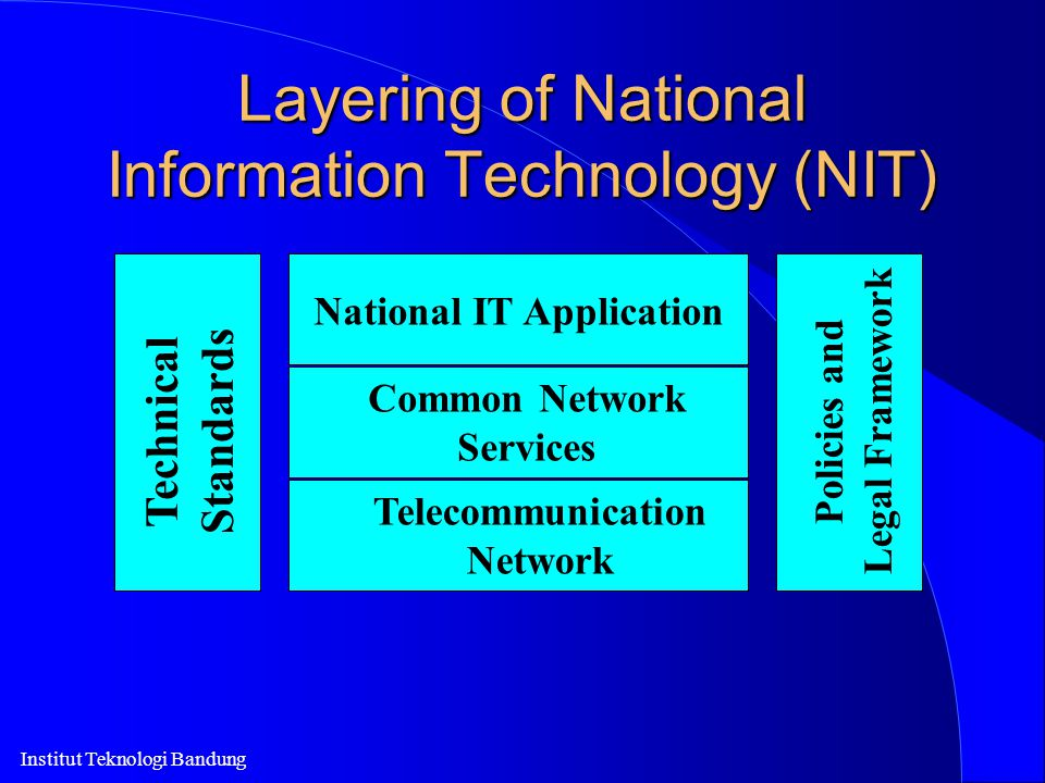 Layering of National Information Technology (NIT)