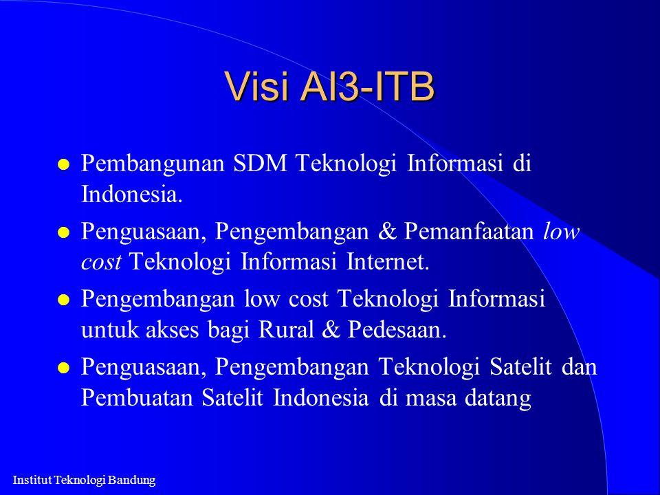 Visi AI3-ITB Pembangunan SDM Teknologi Informasi di Indonesia.
