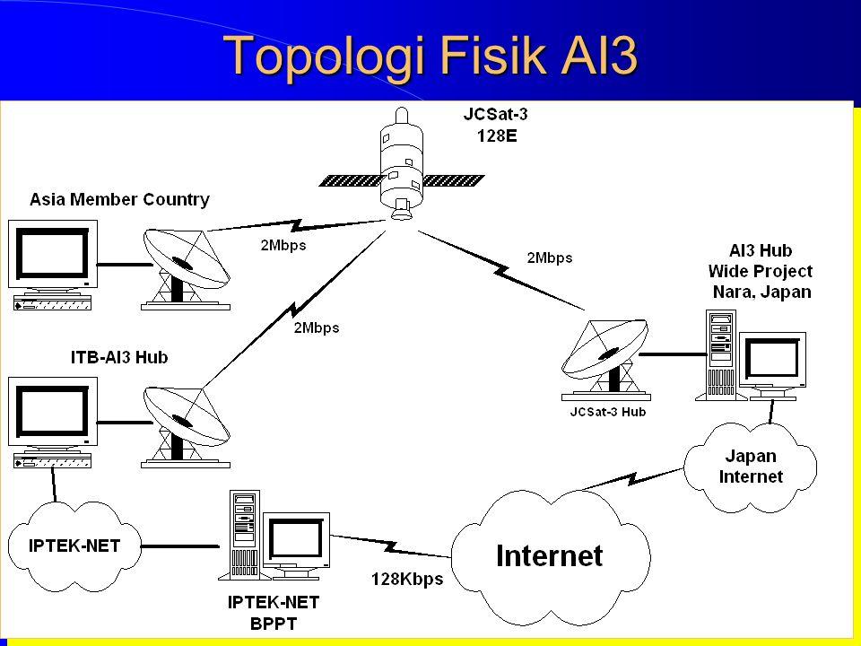 Topologi Fisik AI3