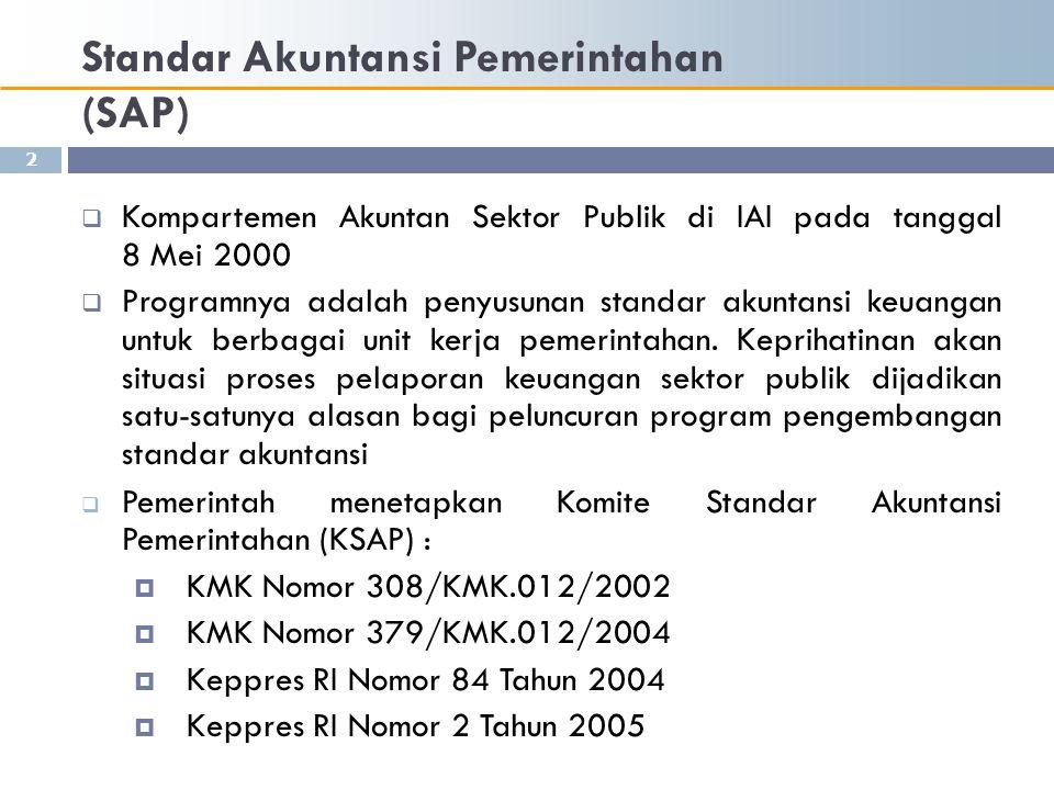 Standar Akuntansi Pemerintahan (SAP)