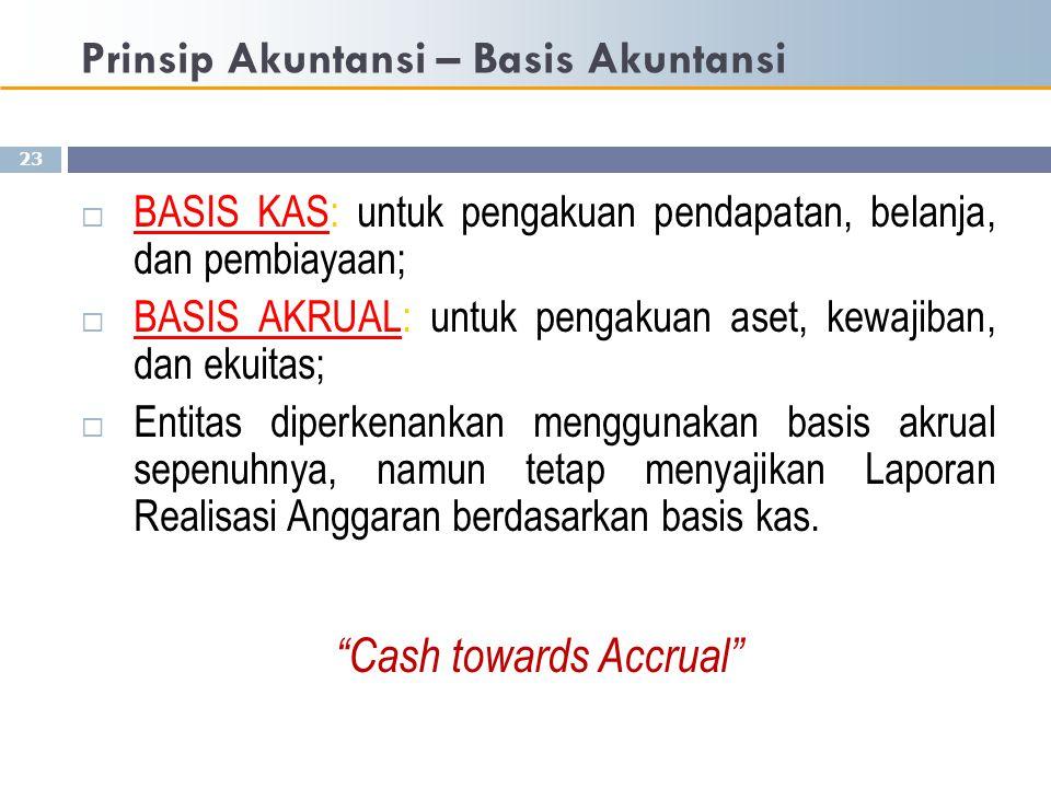 Prinsip Akuntansi – Basis Akuntansi