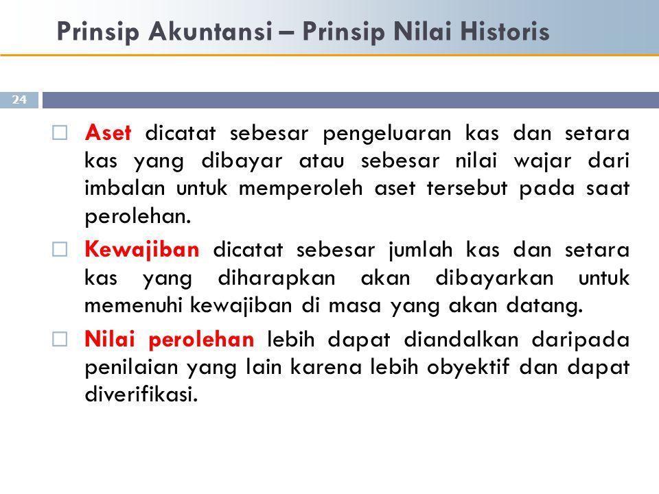 Prinsip Akuntansi – Prinsip Nilai Historis