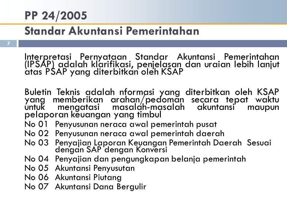 PP 24/2005 Standar Akuntansi Pemerintahan