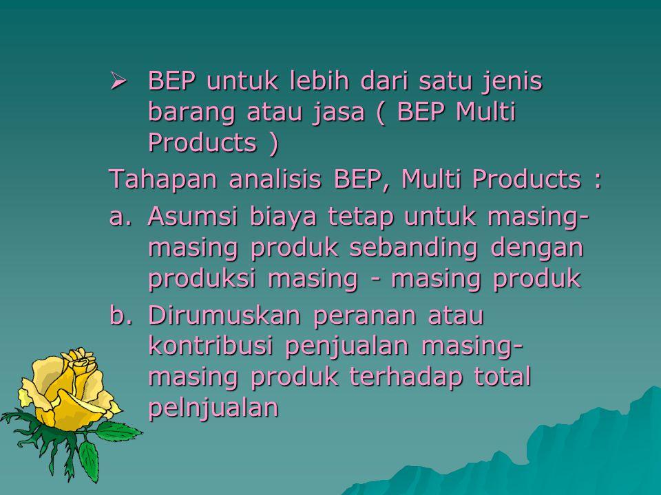 BEP untuk lebih dari satu jenis barang atau jasa ( BEP Multi Products )