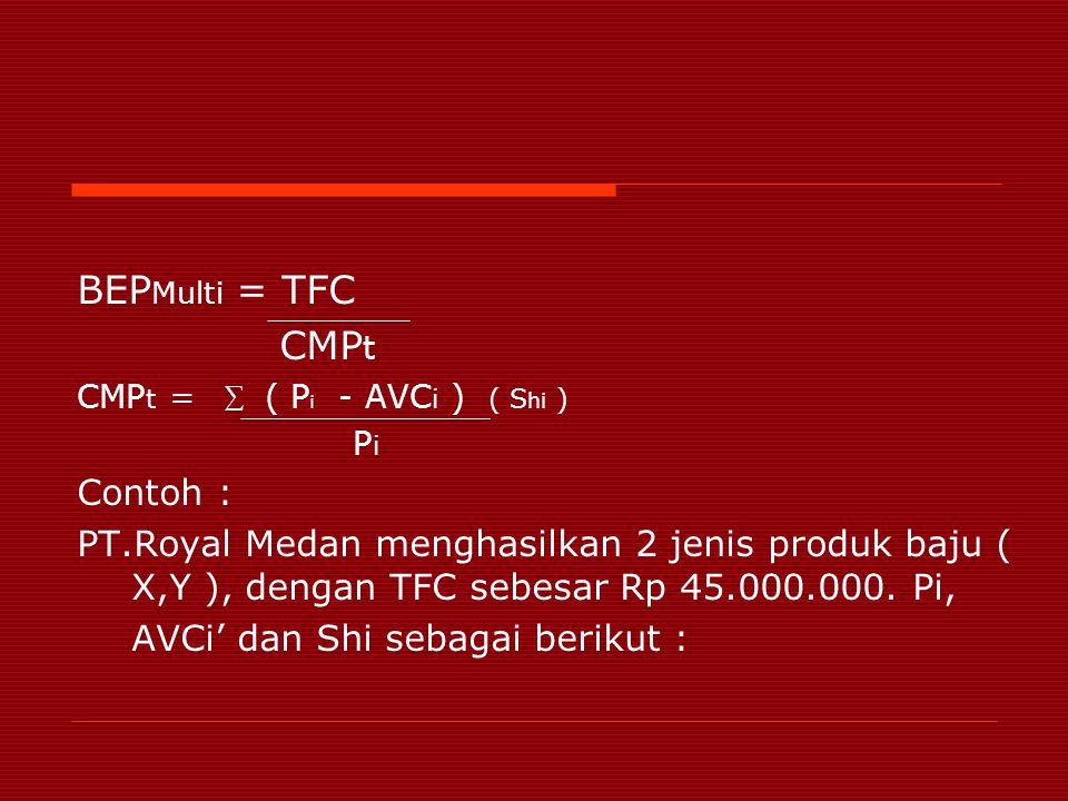 BEPMulti = TFC CMPt Contoh :