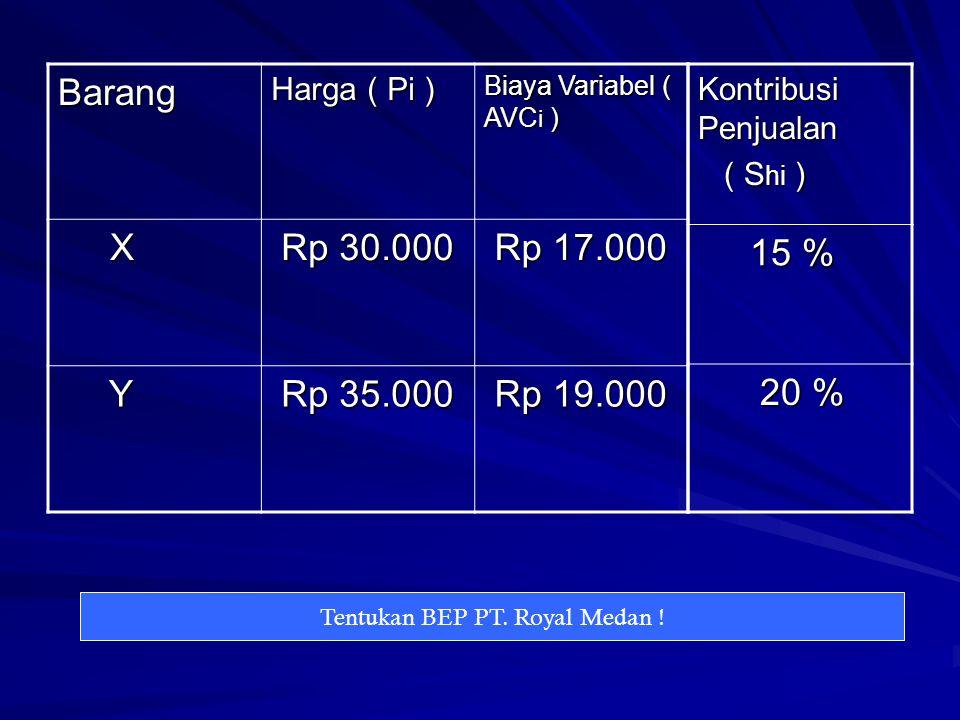 Tentukan BEP PT. Royal Medan !