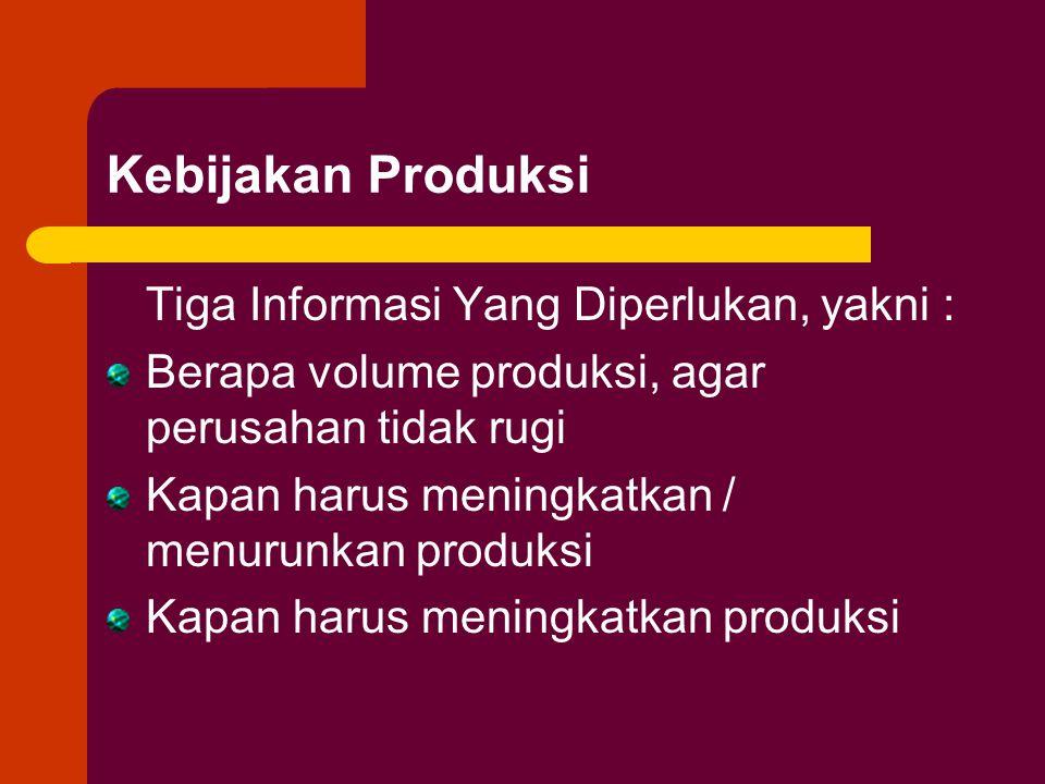 Kebijakan Produksi Berapa volume produksi, agar perusahan tidak rugi
