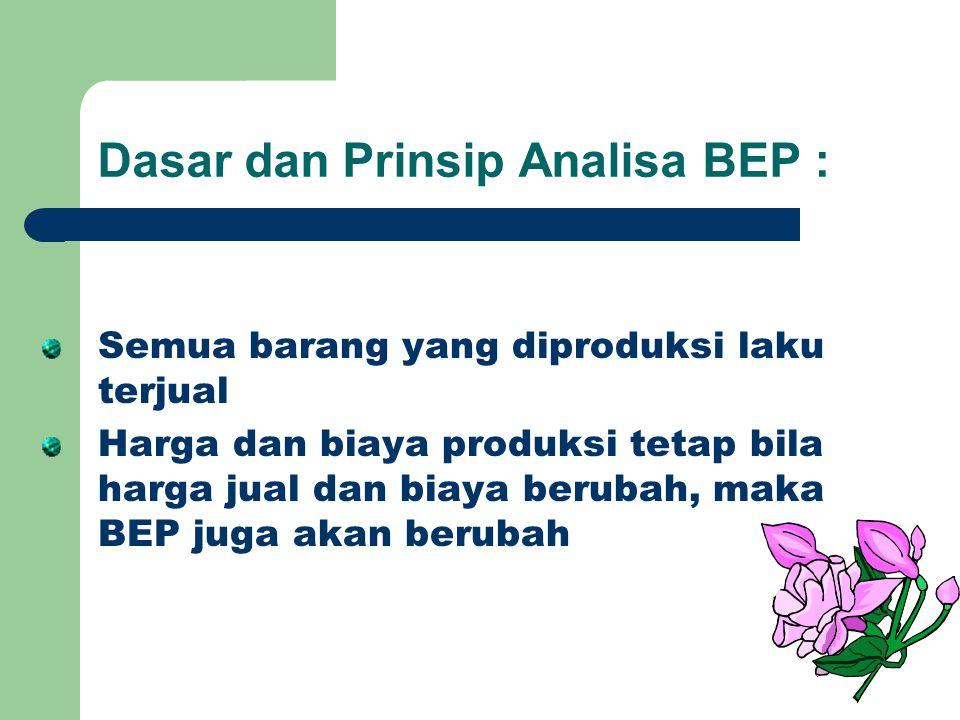Dasar dan Prinsip Analisa BEP :