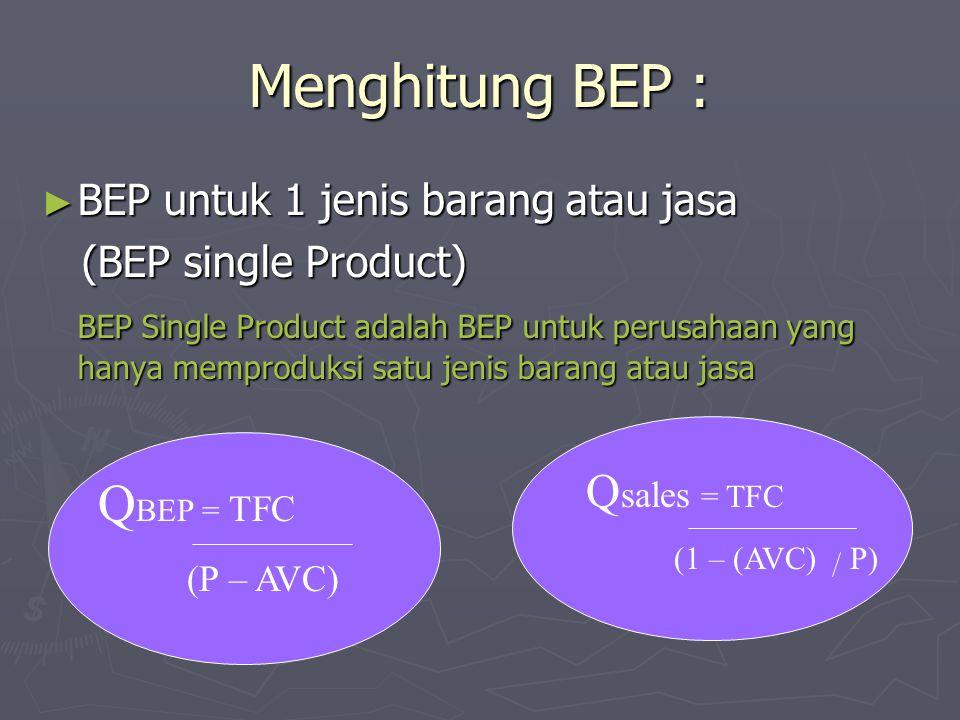 Menghitung BEP : QBEP = TFC Qsales = TFC