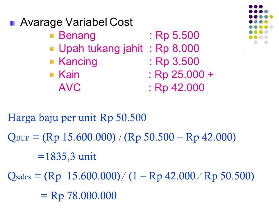 Avarage Variabel Cost Benang : Rp 5.500 Upah tukang jahit : Rp 8.000