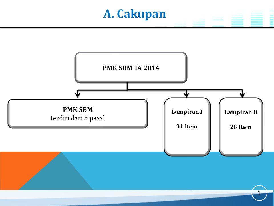 Cakupan PMK SBM TA 2014 PMK SBM terdiri dari 5 pasal Lampiran I