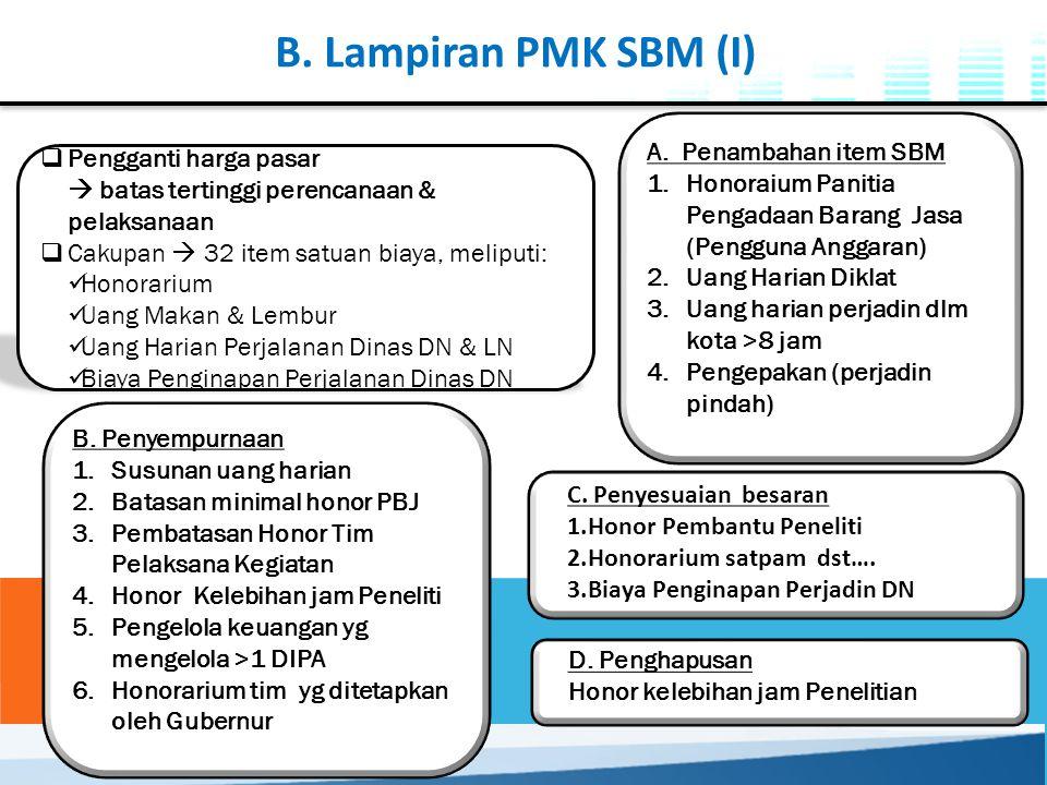 B. Lampiran PMK SBM (I) A. Penambahan item SBM