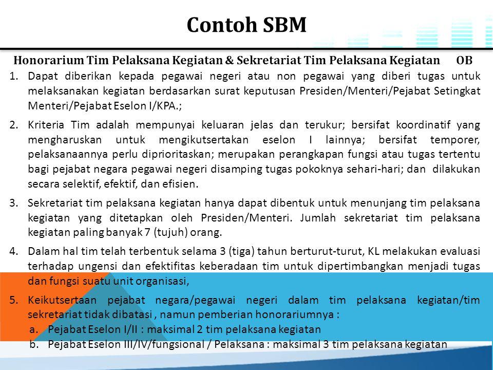 Contoh SBM Honorarium Tim Pelaksana Kegiatan & Sekretariat Tim Pelaksana Kegiatan OB.