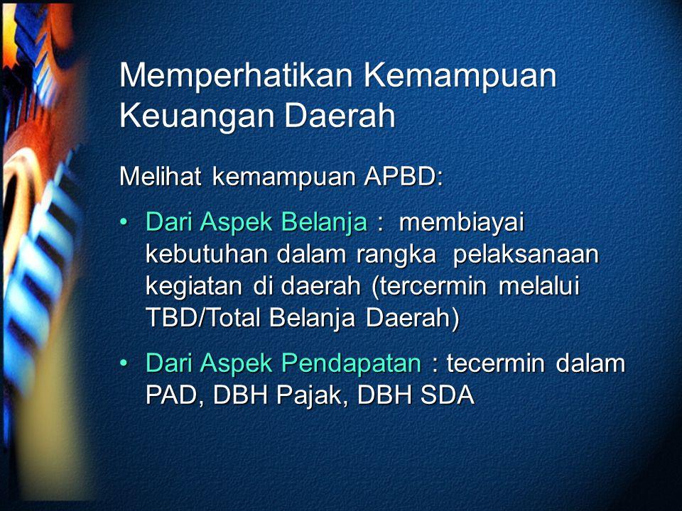 Memperhatikan Kemampuan Keuangan Daerah
