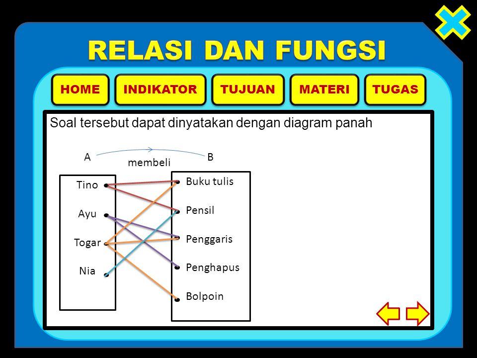Soal tersebut dapat dinyatakan dengan diagram panah