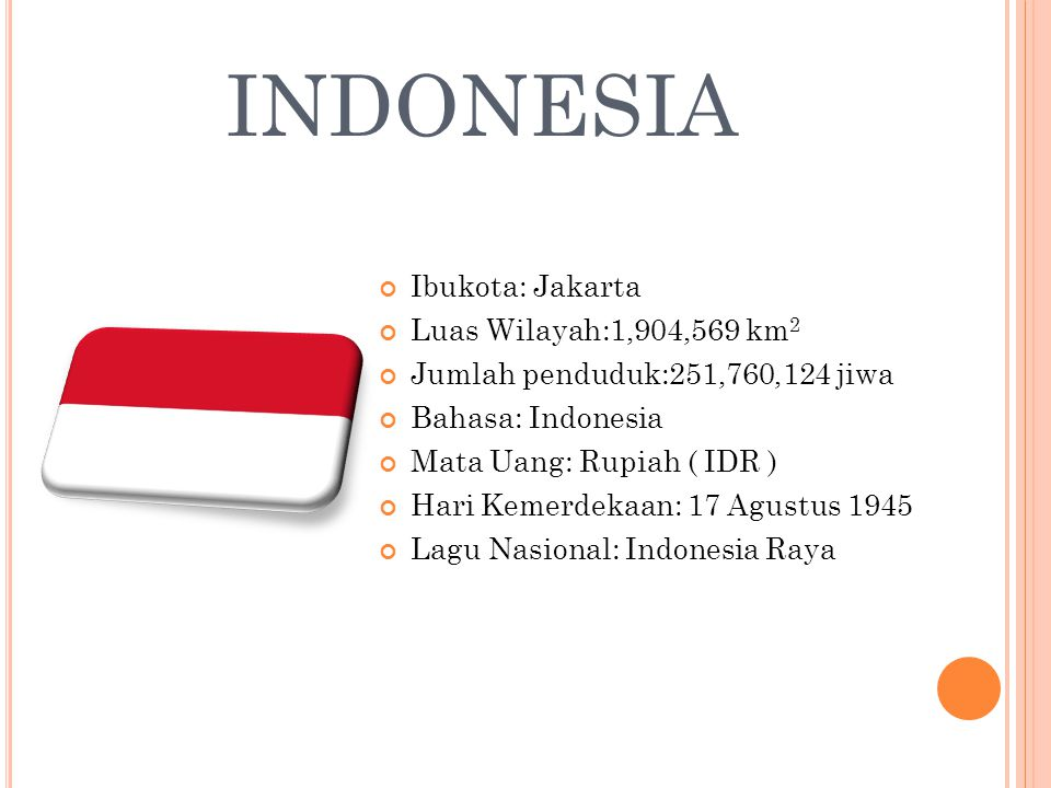 indonesia Ibukota: Jakarta Luas Wilayah:1,904,569 km2